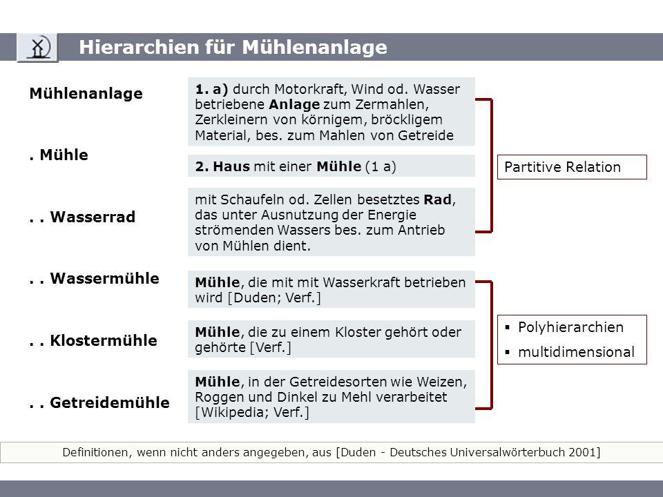 Hierarchie Mühlenanlage Hierarchien für Mühlenanlage Definitionen, wenn nicht anders angegeben, aus [Duden - Deutsches Universalwörterbuch 2001] Parti