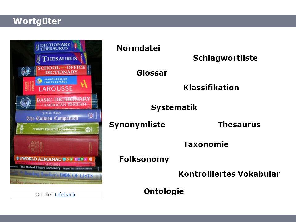 Wortgüter Folksonomy Schlagwortliste Thesaurus Ontologie Taxonomie Kontrolliertes Vokabular Normdatei Synonymliste Systematik Klassifikation Glossar Q