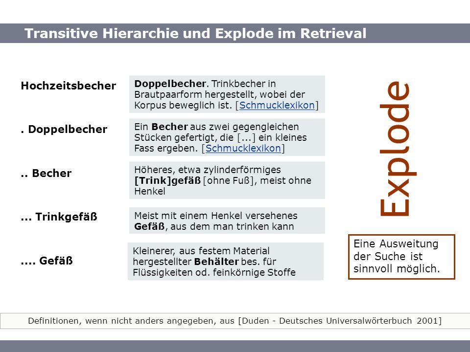 Hierarchierelation im Thesaurus Definitionen, wenn nicht anders angegeben, aus [Duden - Deutsches Universalwörterbuch 2001] Transitive Hierarchie und