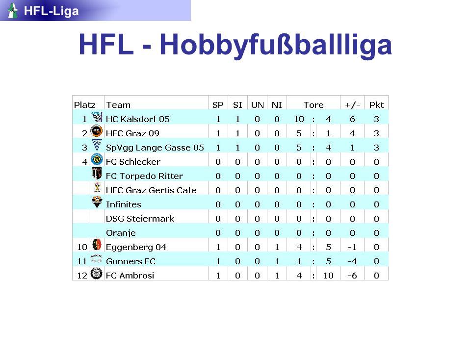 HFL - Hobbyfußballliga