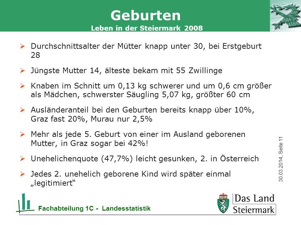 Autor 30.03.2014, Seite 11 Leben in der Steiermark 2008 Fachabteilung 1C - Landesstatistik Geburten Durchschnittsalter der Mütter knapp unter 30, bei Erstgeburt 28 Jüngste Mutter 14, älteste bekam mit 55 Zwillinge Knaben im Schnitt um 0,13 kg schwerer und um 0,6 cm größer als Mädchen, schwerster Säugling 5,07 kg, größter 60 cm Ausländeranteil bei den Geburten bereits knapp über 10%, Graz fast 20%, Murau nur 2,5% Mehr als jede 5.