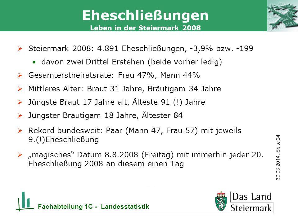 Autor 30.03.2014, Seite 24 Leben in der Steiermark 2008 Fachabteilung 1C - Landesstatistik Eheschließungen Steiermark 2008: 4.891 Eheschließungen, -3,9% bzw.