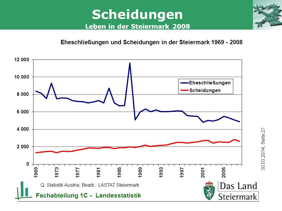 Autor 30.03.2014, Seite 27 Leben in der Steiermark 2008 Fachabteilung 1C - Landesstatistik Scheidungen Q: Statistik Austria; Bearb.: LASTAT Steiermark