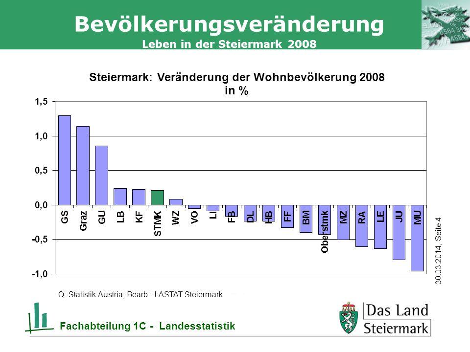 Autor 30.03.2014, Seite 4 Leben in der Steiermark 2008 Fachabteilung 1C - Landesstatistik Bevölkerungsveränderung Q: Statistik Austria; Bearb.: LASTAT Steiermark