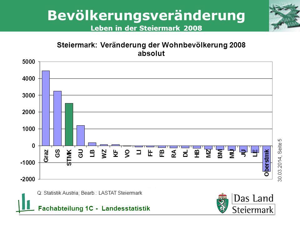 Autor 30.03.2014, Seite 5 Leben in der Steiermark 2008 Fachabteilung 1C - Landesstatistik Bevölkerungsveränderung Q: Statistik Austria; Bearb.: LASTAT Steiermark