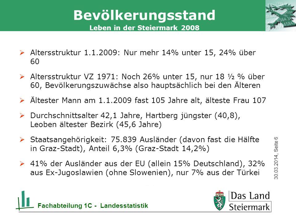 Autor 30.03.2014, Seite 6 Leben in der Steiermark 2008 Fachabteilung 1C - Landesstatistik Bevölkerungsstand Altersstruktur 1.1.2009: Nur mehr 14% unter 15, 24% über 60 Altersstruktur VZ 1971: Noch 26% unter 15, nur 18 ½ % über 60, Bevölkerungszuwächse also hauptsächlich bei den Älteren Ältester Mann am 1.1.2009 fast 105 Jahre alt, älteste Frau 107 Durchschnittsalter 42,1 Jahre, Hartberg jüngster (40,8), Leoben ältester Bezirk (45,6 Jahre) Staatsangehörigkeit: 75.839 Ausländer (davon fast die Hälfte in Graz-Stadt), Anteil 6,3% (Graz-Stadt 14,2%) 41% der Ausländer aus der EU (allein 15% Deutschland), 32% aus Ex-Jugoslawien (ohne Slowenien), nur 7% aus der Türkei