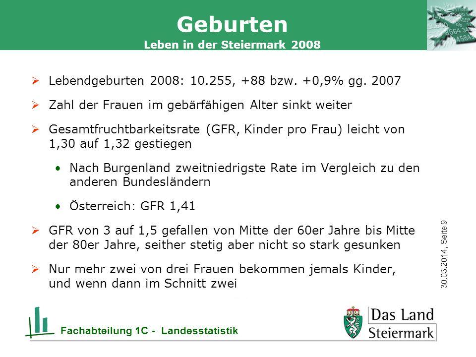 Autor 30.03.2014, Seite 9 Leben in der Steiermark 2008 Fachabteilung 1C - Landesstatistik Geburten Lebendgeburten 2008: 10.255, +88 bzw.