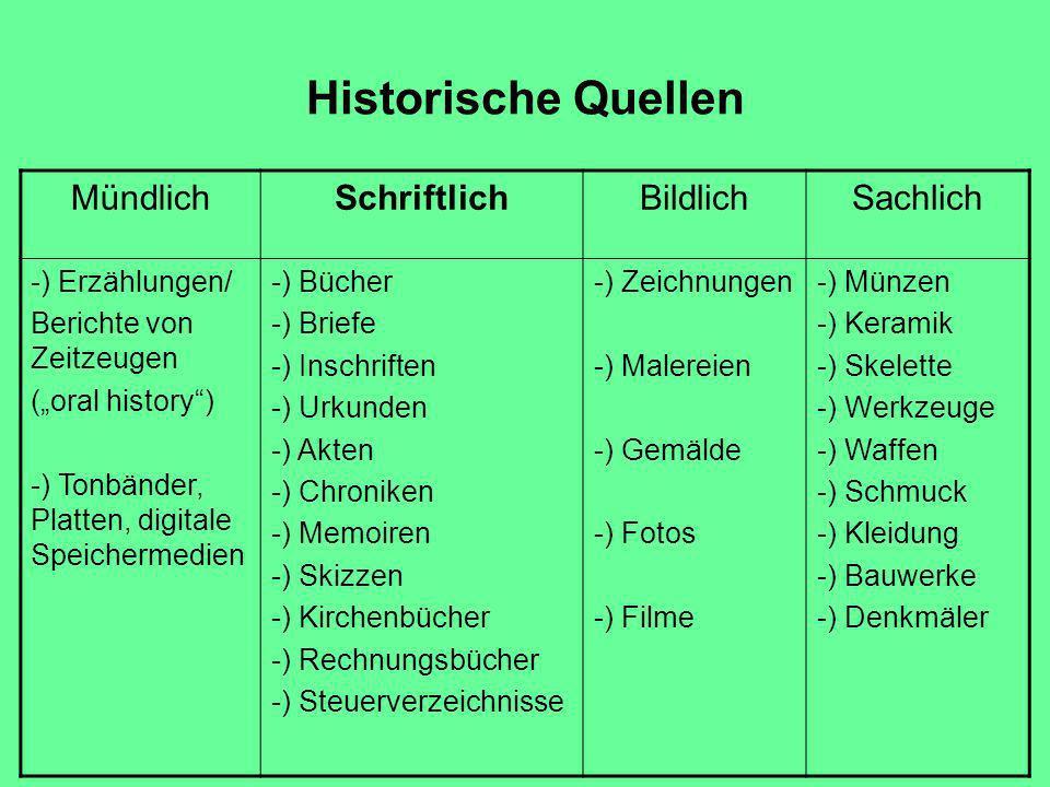 Arbeit mit historischen Quellen - Aufgabe