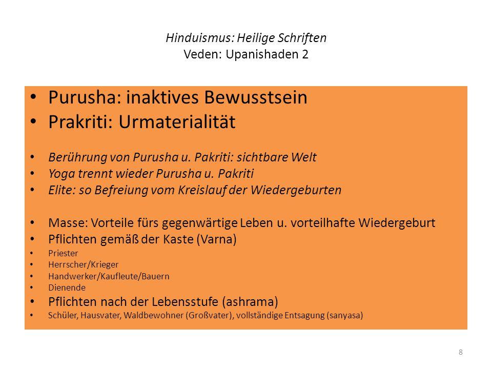 Hinduismus: Heilige Schriften Veden: Upanishaden 2 Purusha: inaktives Bewusstsein Prakriti: Urmaterialität Berührung von Purusha u. Pakriti: sichtbare