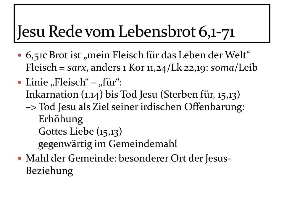 6,51c Brot ist mein Fleisch für das Leben der Welt Fleisch = sarx, anders 1 Kor 11,24/Lk 22,19: soma/Leib Linie Fleisch – für: Inkarnation (1,14) bis