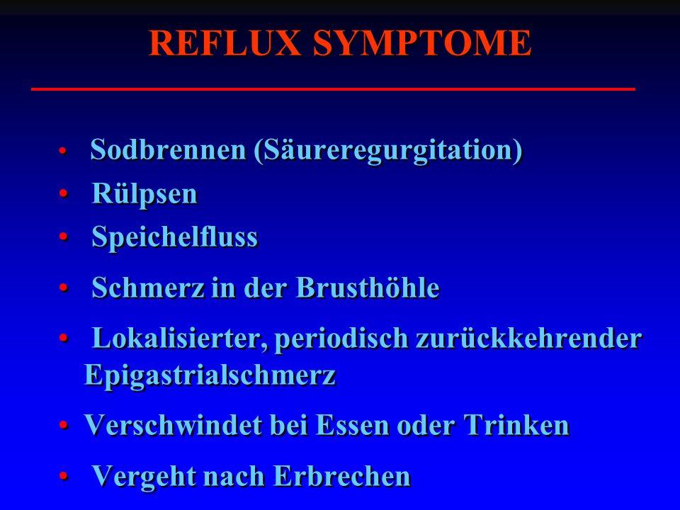 REFLUX SYMPTOME Sodbrennen (Säureregurgitation) Rülpsen Speichelfluss Schmerz in der Brusthöhle Lokalisierter, periodisch zurückkehrender Epigastrialschmerz Verschwindet bei Essen oder Trinken Vergeht nach Erbrechen Sodbrennen (Säureregurgitation) Rülpsen Speichelfluss Schmerz in der Brusthöhle Lokalisierter, periodisch zurückkehrender Epigastrialschmerz Verschwindet bei Essen oder Trinken Vergeht nach Erbrechen