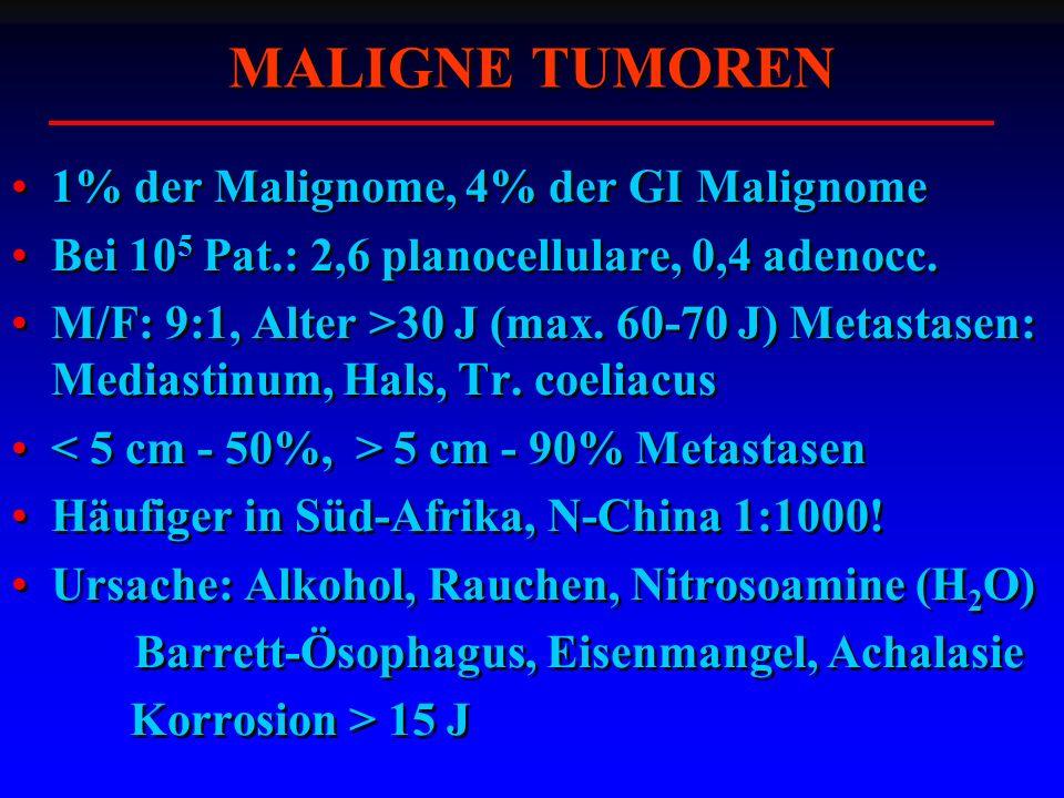 1% der Malignome, 4% der GI Malignome Bei 10 5 Pat.: 2,6 planocellulare, 0,4 adenocc.