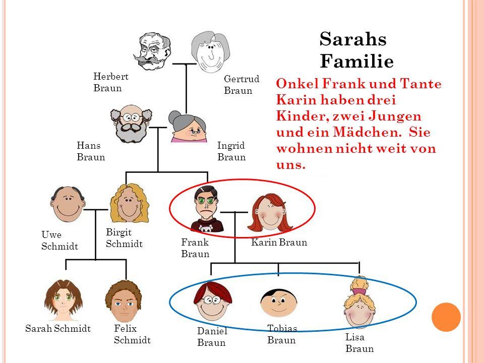 Hans Braun Ingrid Braun Gertrud Braun Herbert Braun Onkel Frank und Tante Karin haben drei Kinder, zwei Jungen und ein Mädchen. Sie wohnen nicht weit