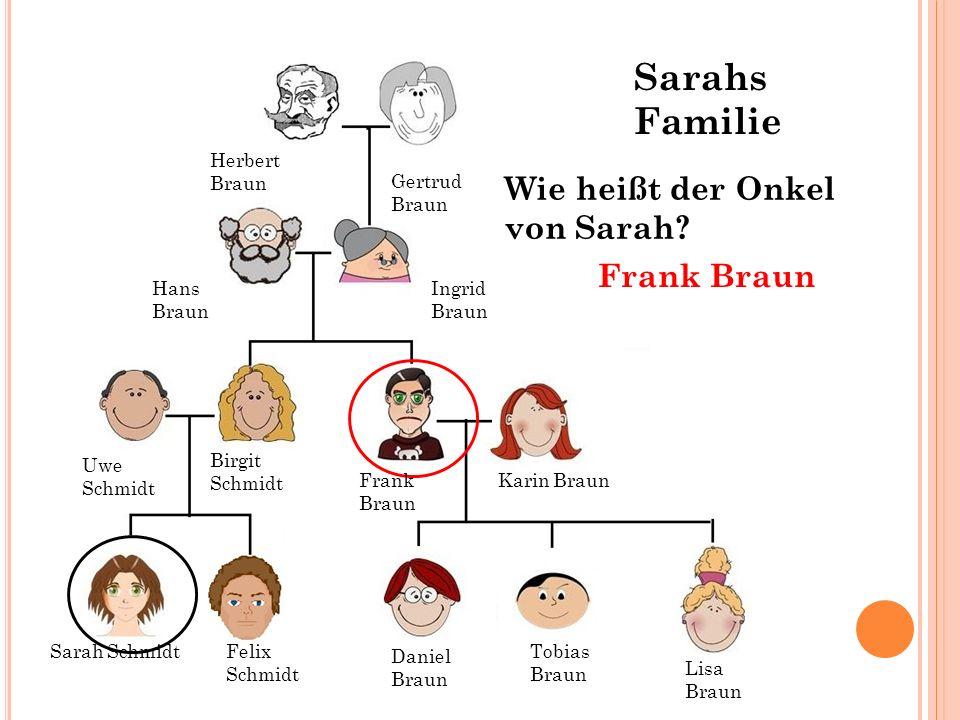 Hans Braun Ingrid Braun Gertrud Braun Herbert Braun Frank Braun Wie heißt der Onkel von Sarah? Sarah SchmidtFelix Schmidt Tobias Braun Daniel Braun Li