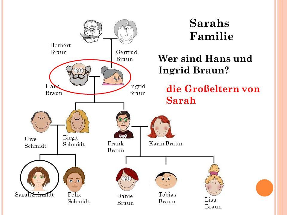 Hans Braun Ingrid Braun Gertrud Braun Herbert Braun Wer sind Hans und Ingrid Braun? die Großeltern von Sarah Sarah SchmidtFelix Schmidt Tobias Braun D