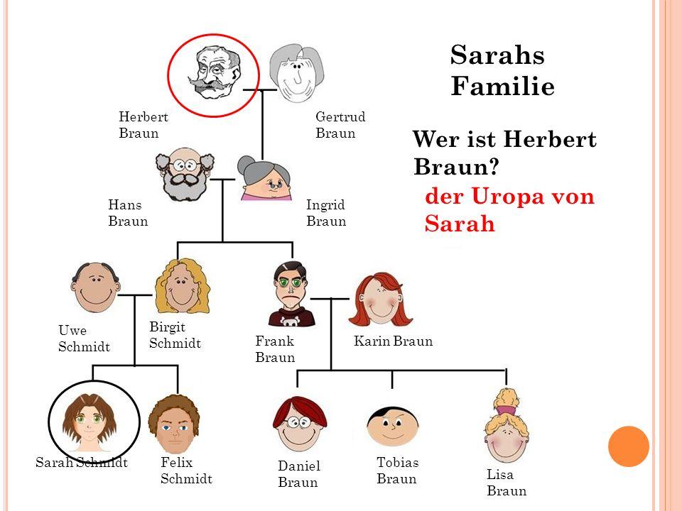 Hans Braun Ingrid Braun Gertrud Braun Herbert Braun Wer ist Herbert Braun? der Uropa von Sarah Sarah SchmidtFelix Schmidt Tobias Braun Daniel Braun Li
