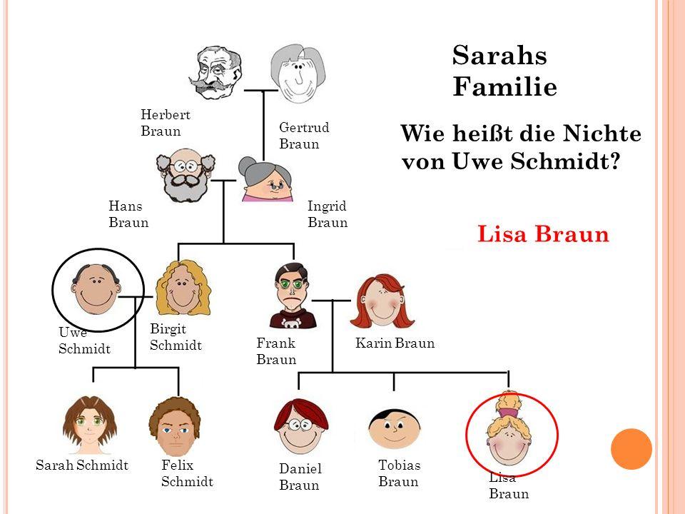 Hans Braun Ingrid Braun Gertrud Braun Herbert Braun Wie heißt die Nichte von Uwe Schmidt? Lisa Braun Sarah SchmidtFelix Schmidt Tobias Braun Daniel Br