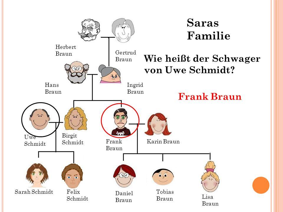 Hans Braun Ingrid Braun Gertrud Braun Herbert Braun Wie heißt der Schwager von Uwe Schmidt? Frank Braun Sarah SchmidtFelix Schmidt Tobias Braun Daniel