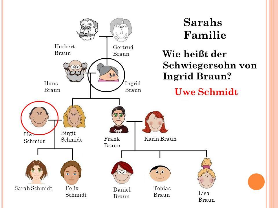 Hans Braun Ingrid Braun Gertrud Braun Herbert Braun Wie heißt der Schwiegersohn von Ingrid Braun? Uwe Schmidt Sarah SchmidtFelix Schmidt Tobias Braun