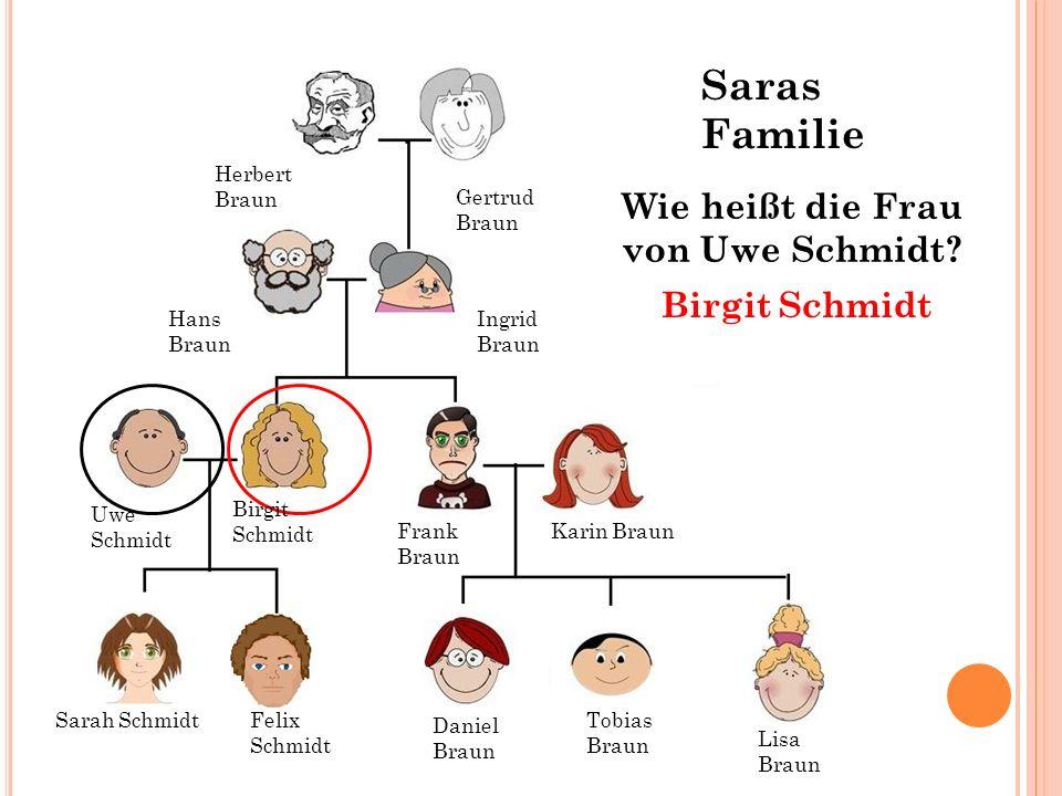Hans Braun Ingrid Braun Gertrud Braun Herbert Braun Wie heißt die Frau von Uwe Schmidt? Birgit Schmidt Sarah SchmidtFelix Schmidt Tobias Braun Daniel