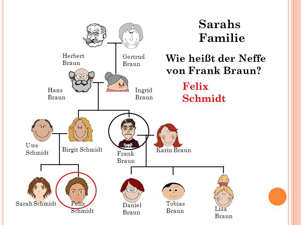 Hans Braun Ingrid Braun Gertrud Braun Herbert Braun Wie heißt der Neffe von Frank Braun? Felix Schmidt Sarah SchmidtFelix Schmidt Tobias Braun Daniel