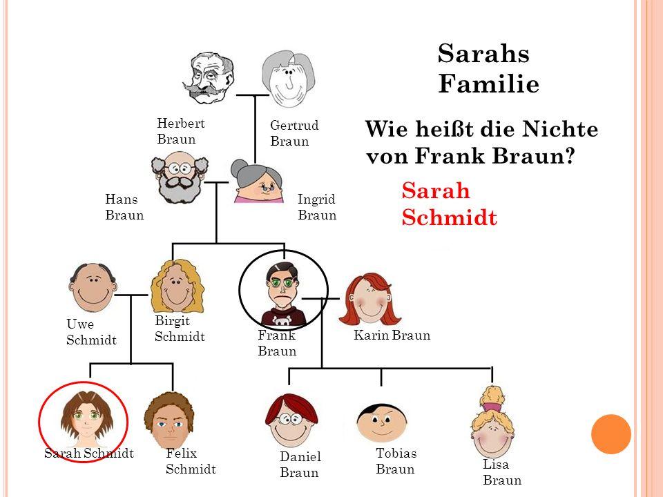 Hans Braun Ingrid Braun Gertrud Braun Herbert Braun Wie heißt die Nichte von Frank Braun? Sarah Schmidt Felix Schmidt Tobias Braun Daniel Braun Lisa B