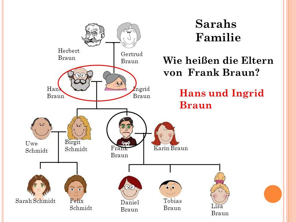 Hans Braun Ingrid Braun Gertrud Braun Herbert Braun Wie heißen die Eltern von Frank Braun? Hans und Ingrid Braun Sarah SchmidtFelix Schmidt Tobias Bra