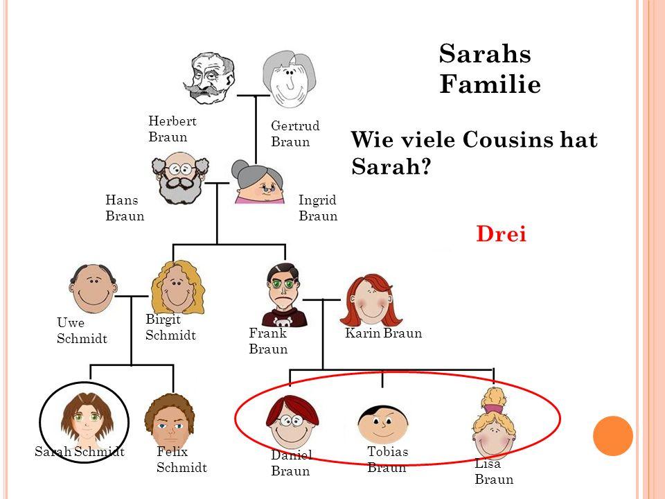 Hans Braun Ingrid Braun Gertrud Braun Herbert Braun Wie viele Cousins hat Sarah? Drei Sarah SchmidtFelix Schmidt Tobias Braun Daniel Braun Lisa Braun