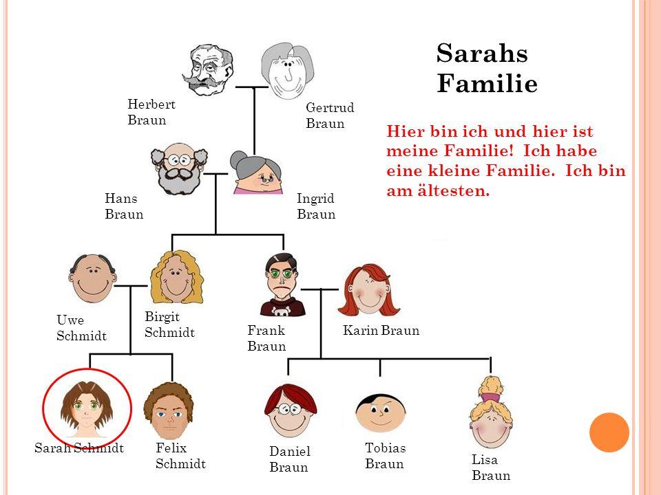 Hans Braun Ingrid Braun Gertrud Braun Herbert Braun Hier bin ich und hier ist meine Familie.