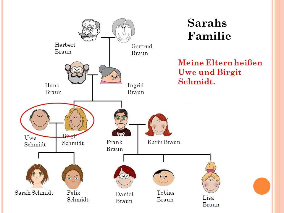 Hans Braun Ingrid Braun Gertrud Braun Herbert Braun Meine Eltern heißen Uwe und Birgit Schmidt. Sarah SchmidtFelix Schmidt Tobias Braun Daniel Braun L