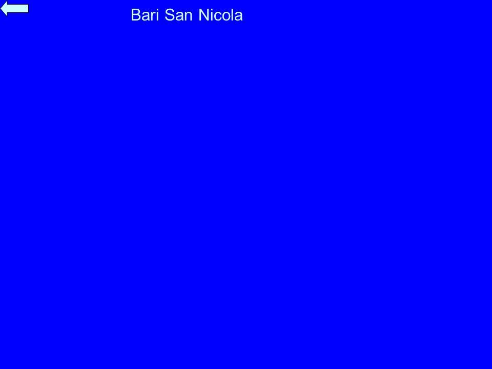Bari San Nicola