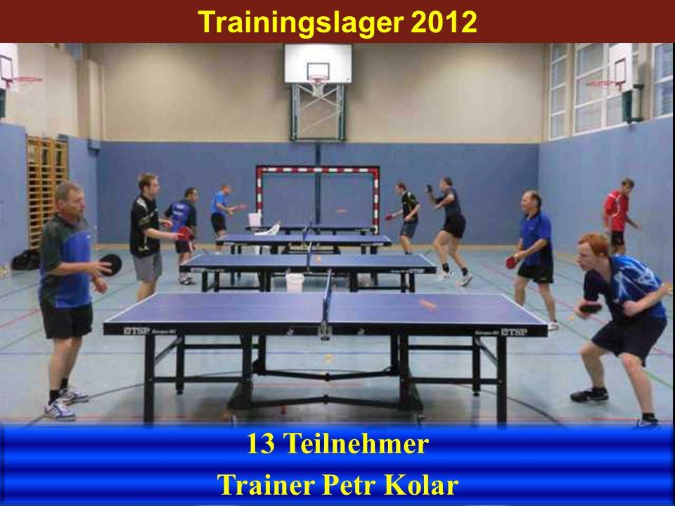 13 Teilnehmer Trainer Petr Kolar Trainingslager 2012