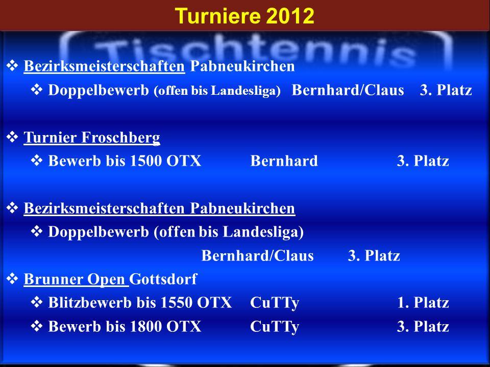 Bezirksmeisterschaften Pabneukirchen Doppelbewerb (offen bis Landesliga) Bernhard/Claus 3. Platz Turnier Froschberg Bewerb bis 1500 OTXBernhard3. Plat