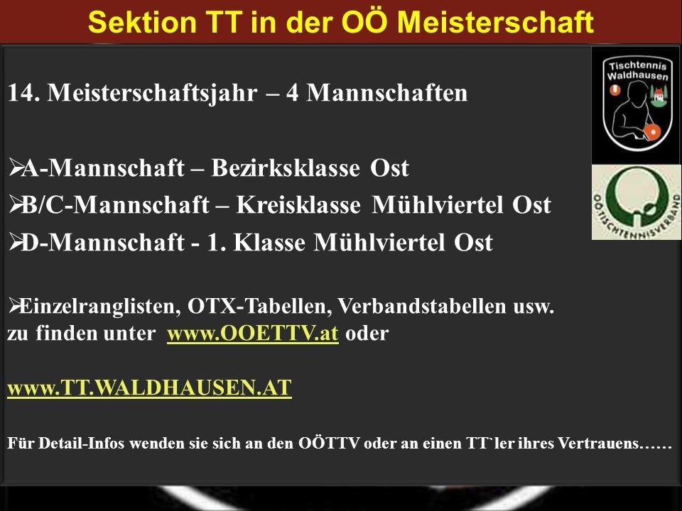 14. Meisterschaftsjahr – 4 Mannschaften A-Mannschaft – Bezirksklasse Ost B/C-Mannschaft – Kreisklasse Mühlviertel Ost D-Mannschaft - 1. Klasse Mühlvie