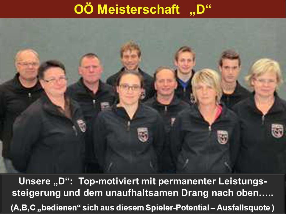 OÖ Meisterschaft D Unsere D: Top-motiviert mit permanenter Leistungs- steigerung und dem unaufhaltsamen Drang nach oben….. (A,B,C bedienen sich aus di