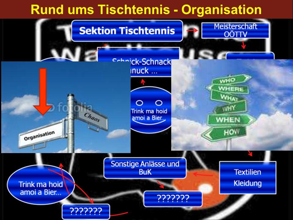 Rund ums Tischtennis - Organisation