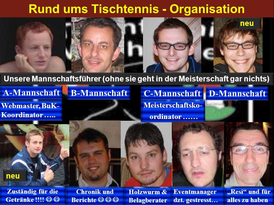B-Mannschaft A-Mannschaft C-Mannschaft D-Mannschaft Webmaster, BuK- Koordinator ….. neu Zuständig für die Getränke !!!! neu Unsere Mannschaftsführer (