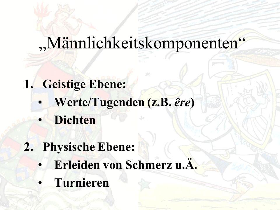 Männlichkeitskomponenten 1.Geistige Ebene: Werte/Tugenden (z.B.