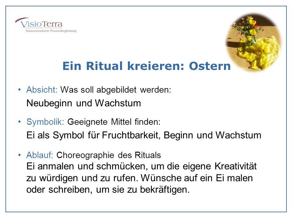 Ein Ritual kreieren: Ostern Absicht: Was soll abgebildet werden: Neubeginn und Wachstum Symbolik: Geeignete Mittel finden: Ei als Symbol für Fruchtbar