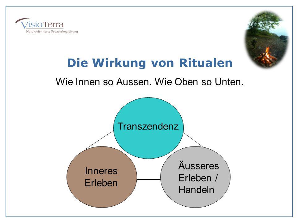 Die Wirkung von Ritualen Wie Innen so Aussen. Wie Oben so Unten. Transzendenz Inneres Erleben Äusseres Erleben / Handeln