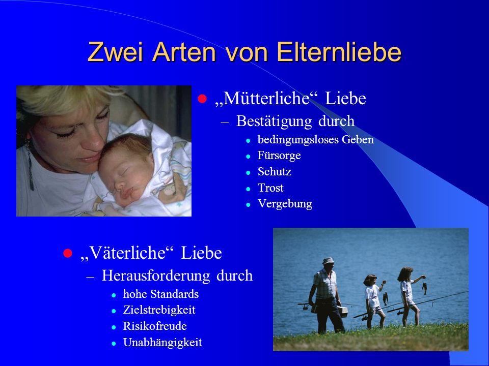 Zwei Arten von Elternliebe Mütterliche Liebe – Bestätigung durch bedingungsloses Geben Fürsorge Schutz Trost Vergebung Väterliche Liebe – Herausforderung durch hohe Standards Zielstrebigkeit Risikofreude Unabhängigkeit