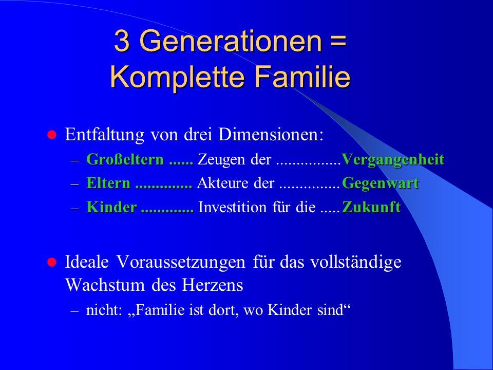 3 Generationen = Komplette Familie Entfaltung von drei Dimensionen: – Großeltern......