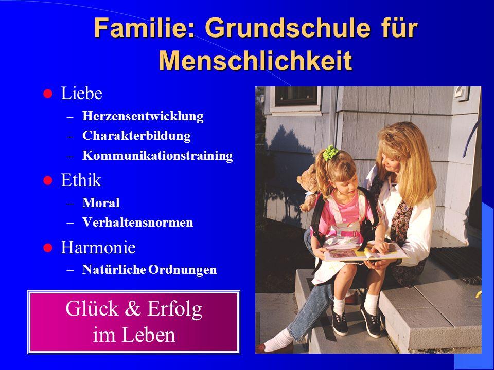 Familie: Grundschule für Menschlichkeit Liebe – Herzensentwicklung – Charakterbildung – Kommunikationstraining Ethik –Moral –Verhaltensnormen Harmonie –Natürliche Ordnungen Glück & Erfolg im Leben