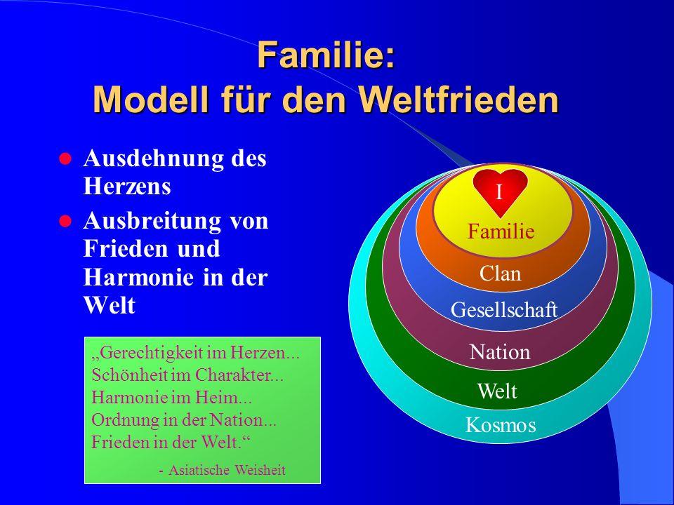 Familie: Modell für den Weltfrieden Ausdehnung des Herzens Ausbreitung von Frieden und Harmonie in der Welt Clan Nation Welt Kosmos Gesellschaft Familie Gerechtigkeit im Herzen...