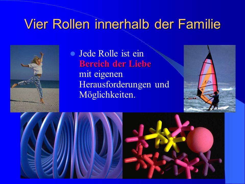 Vier Rollen innerhalb der Familie Bereich der Liebe Jede Rolle ist ein Bereich der Liebe mit eigenen Herausforderungen und Möglichkeiten.