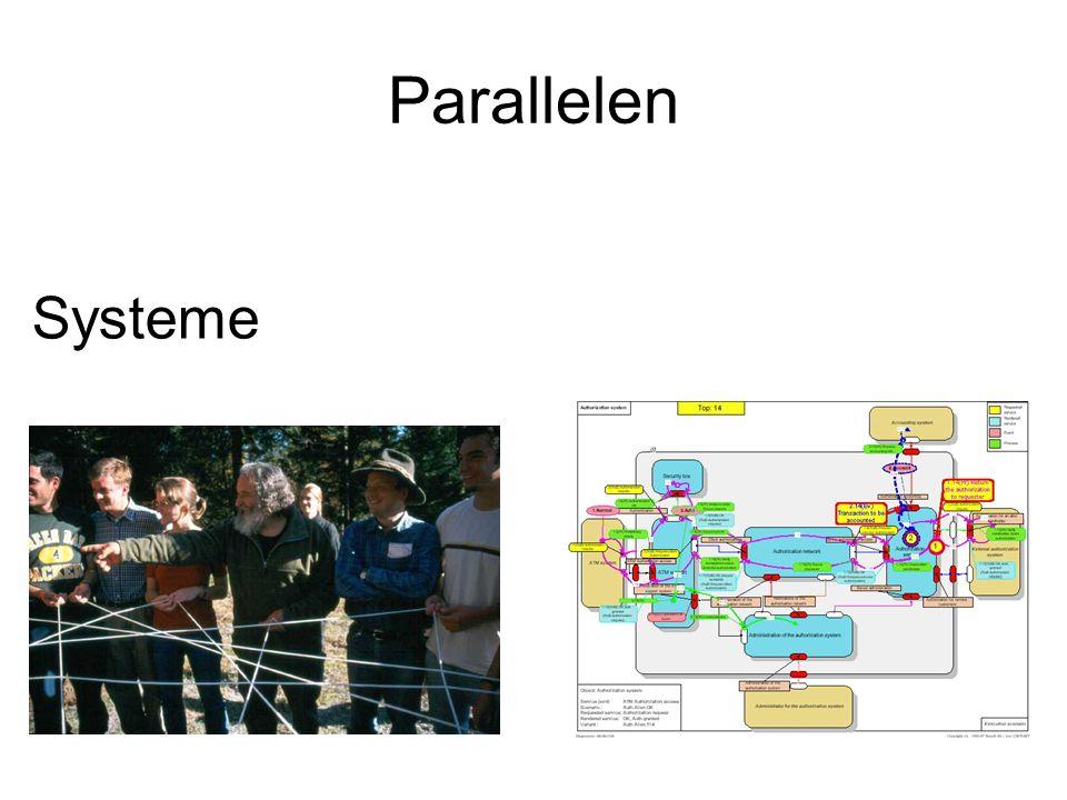Parallelen Systeme