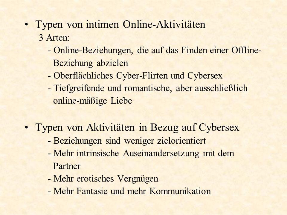 Typen von intimen Online-Aktivitäten 3 Arten: - Online-Beziehungen, die auf das Finden einer Offline- Beziehung abzielen - Oberflächliches Cyber-Flirt