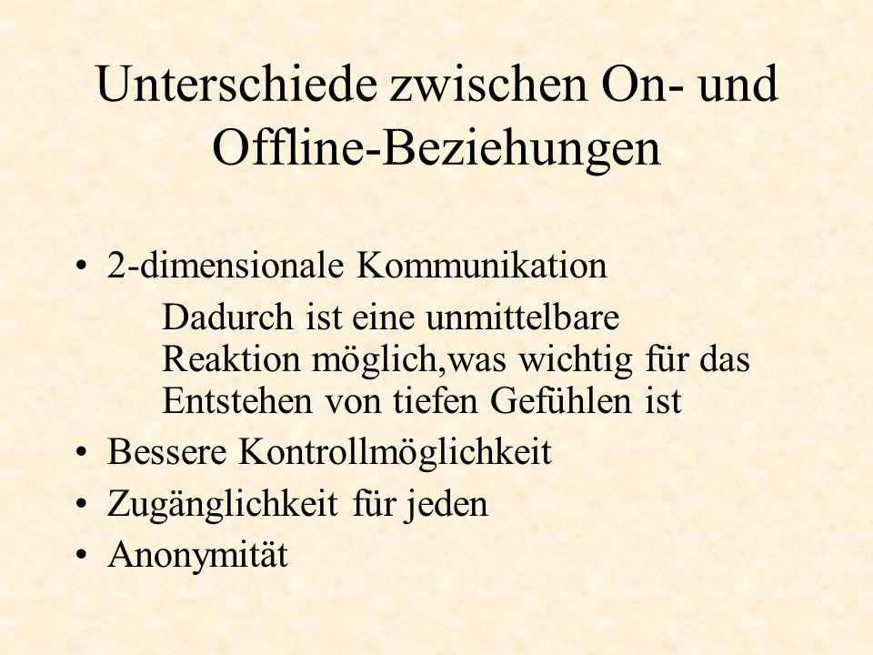 Unterschiede zwischen On- und Offline-Beziehungen 2-dimensionale Kommunikation Dadurch ist eine unmittelbare Reaktion möglich,was wichtig für das Ents