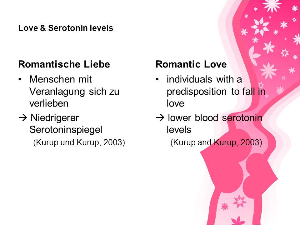 Love & Serotonin levels Romantische Liebe Verringerter Serotoninspiegel (Kurup und Kurup, 2003) SSRI verringern das Gefühl der romantischen Liebe (Fisher et al., 2003) Romantic Love reduced central serotonin levels (Kurup und Kurup, 2003) SSRI can decrease feeling of romantic love (Fisher et al., 2003)
