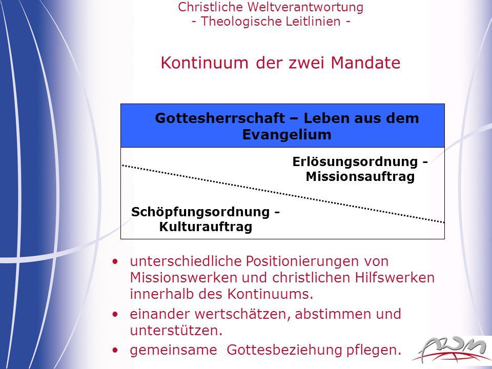Christliche Weltverantwortung - Theologische Leitlinien - Kontinuum der zwei Mandate Gottesherrschaft – Leben aus dem Evangelium Schöpfungsordnung - K